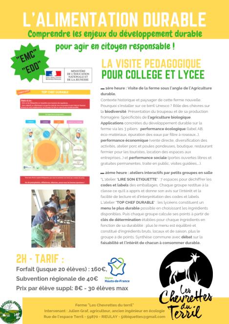 Fiche Visite Collège Lycée Alimentation durable